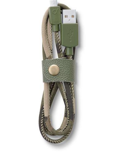 CELLULAR LINE USBDATACMUSBCAMOU  Default image