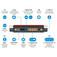 FRITZ! BOX 6890 LTE  Default thumbnail